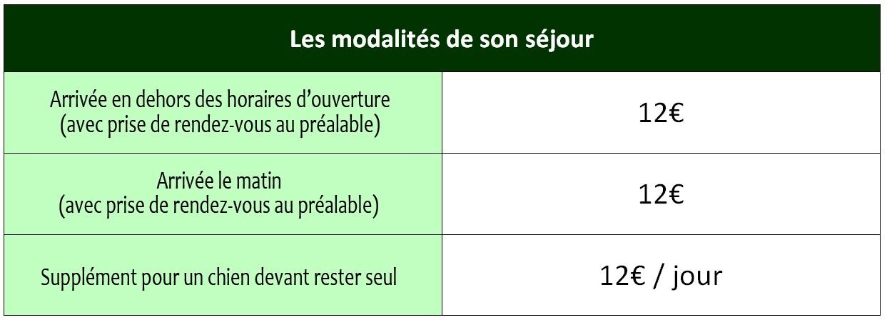 Tableau des tarifs concernant les modalités de séjour