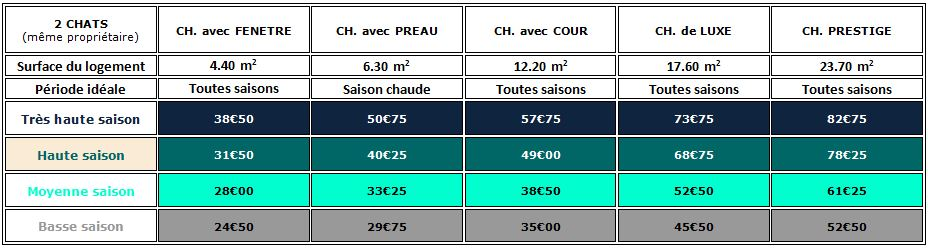 tarifs-pension-2-chats-2017-2018