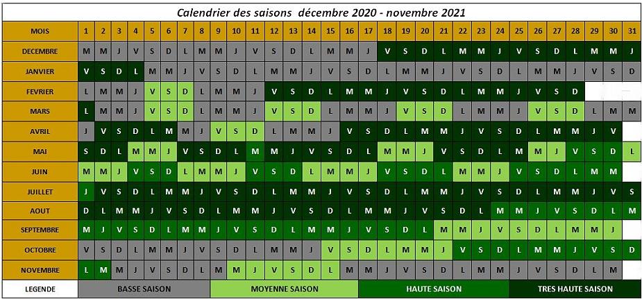 calendrier des saisons de pension décembre 2020 à novembre 2021