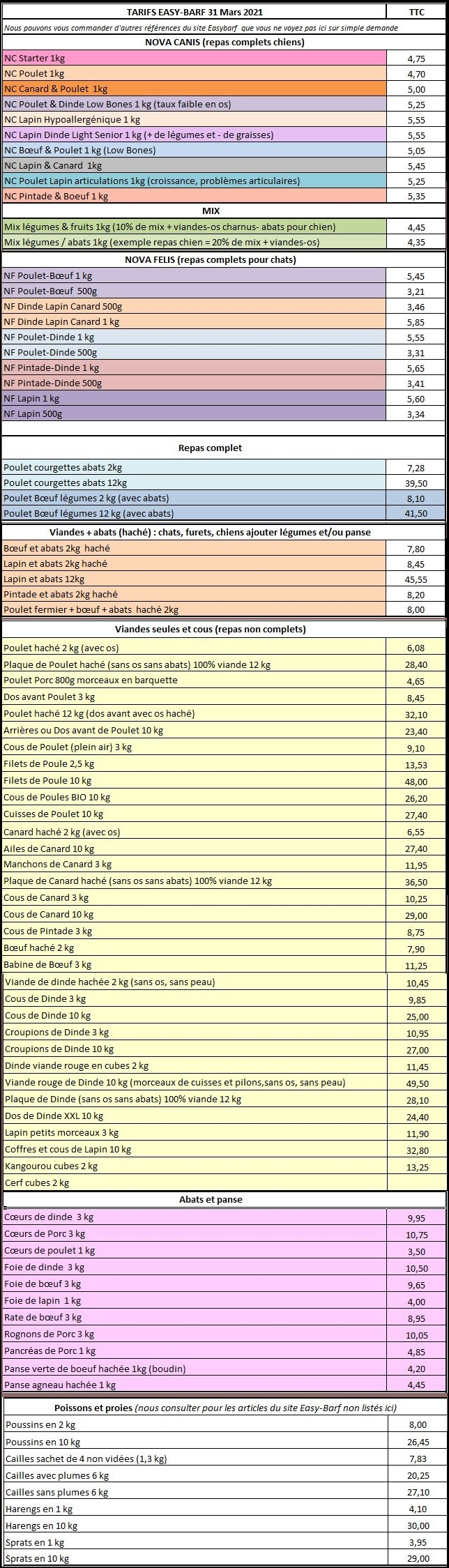 tarifs Easy-barf 2021